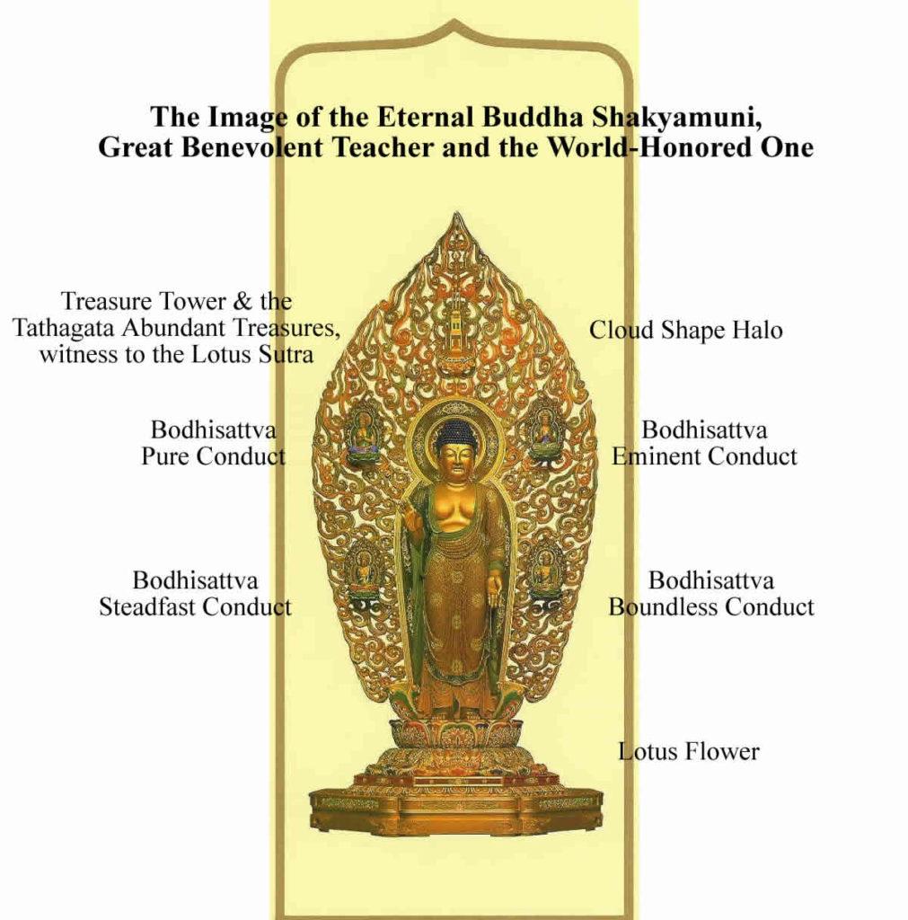 eternalbuddha